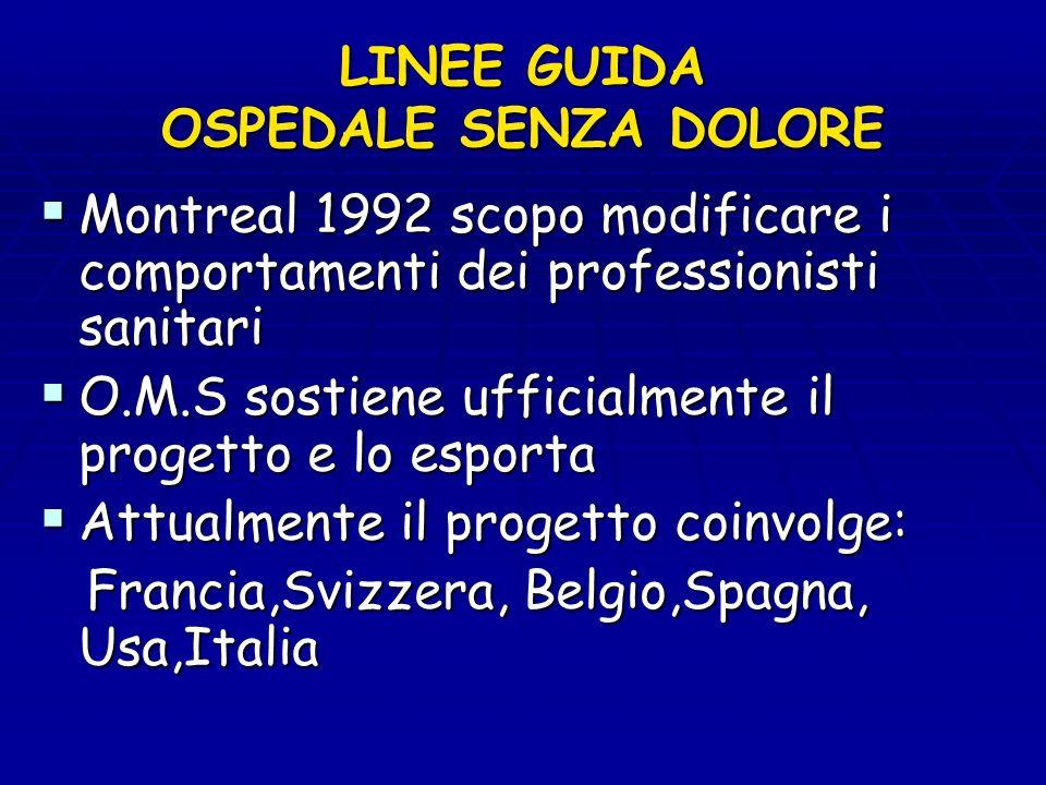 LINEE GUIDA OSPEDALE SENZA DOLORE Montreal 1992 scopo modificare i comportamenti dei professionisti sanitari Montreal 1992 scopo modificare i comporta