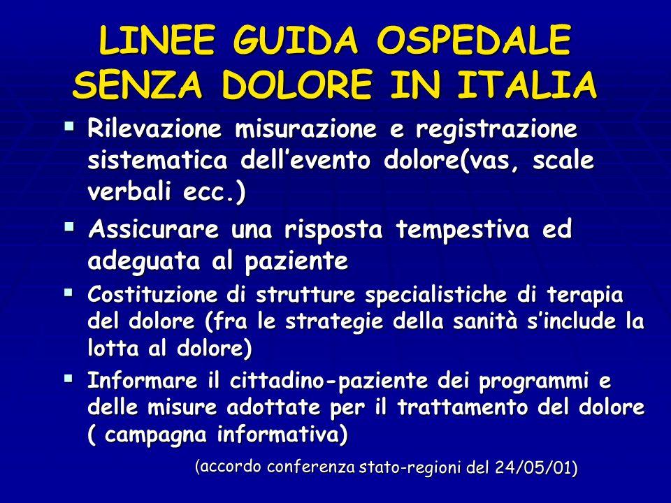 LINEE GUIDA OSPEDALE SENZA DOLORE IN ITALIA Rilevazione misurazione e registrazione sistematica dellevento dolore(vas, scale verbali ecc.) Rilevazione