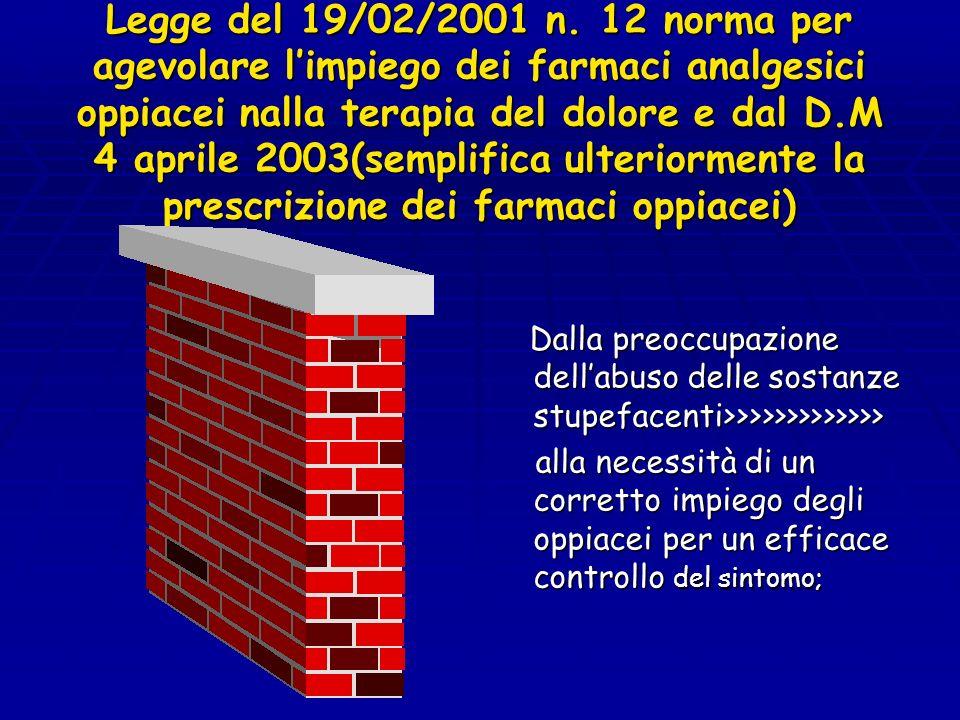 Legge del 19/02/2001 n. 12 norma per agevolare limpiego dei farmaci analgesici oppiacei nalla terapia del dolore e dal D.M 4 aprile 2003(semplifica ul