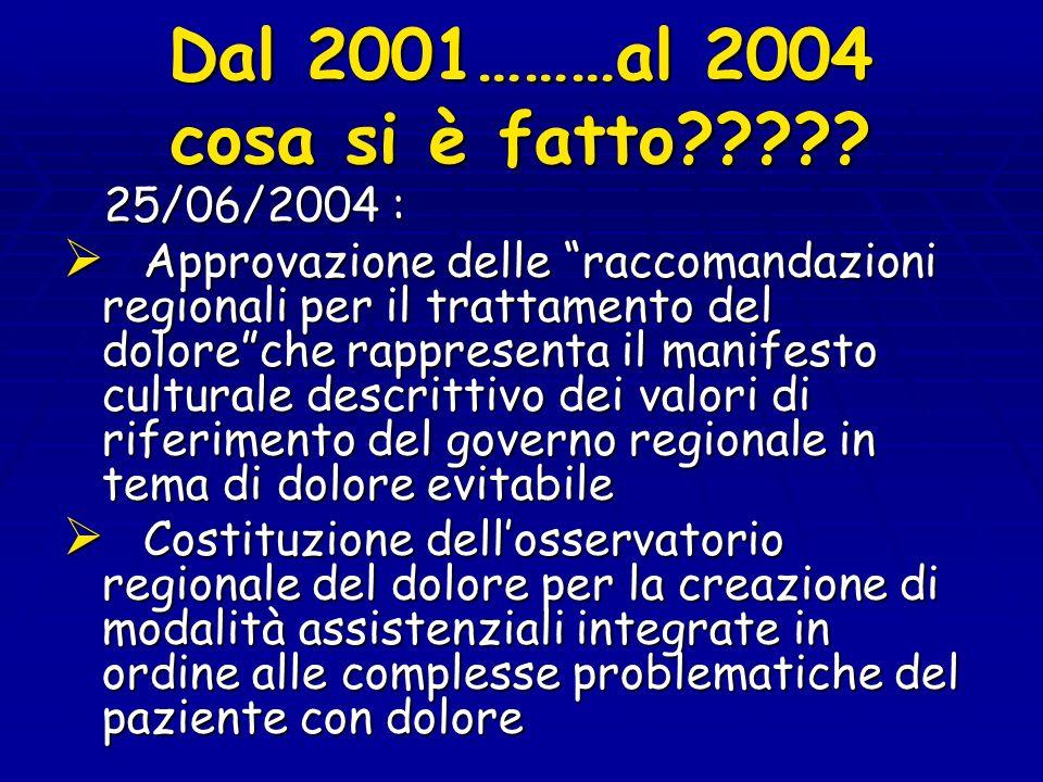 Dal 2001………al 2004 cosa si è fatto????? 25/06/2004 : 25/06/2004 : Approvazione delle raccomandazioni regionali per il trattamento del doloreche rappre