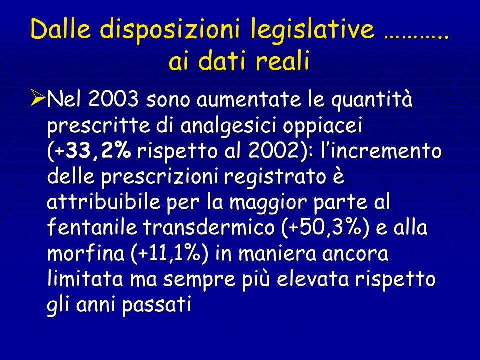 Dalle disposizioni legislative ……….. ai dati reali Nel 2003 sono aumentate le quantità prescritte di analgesici oppiacei (+33,2% rispetto al 2002): li