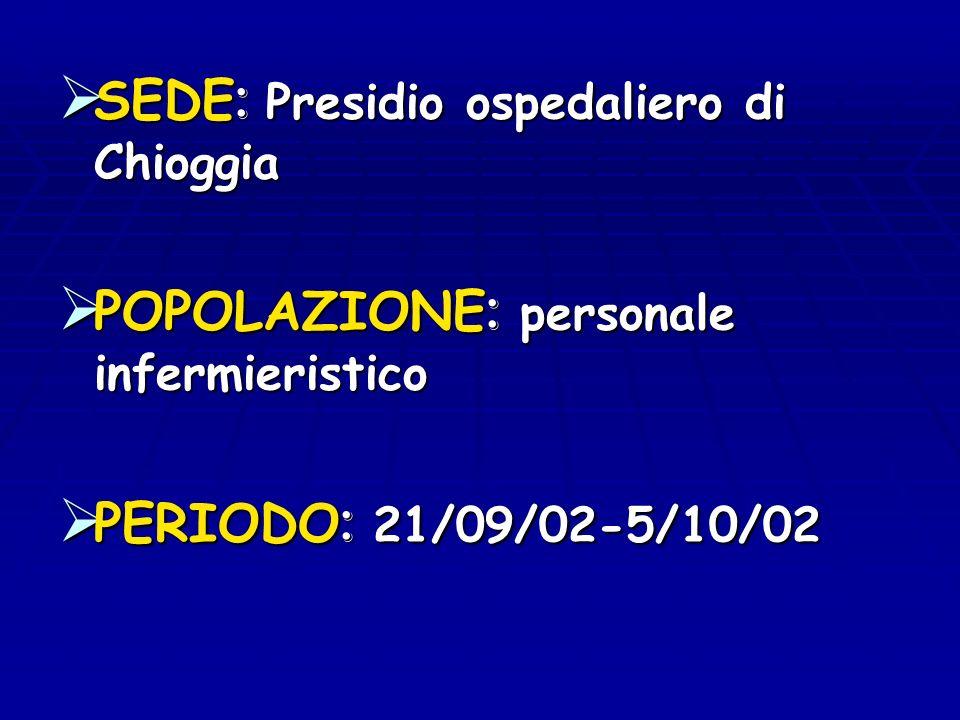 SEDE : Presidio ospedaliero di Chioggia SEDE : Presidio ospedaliero di Chioggia POPOLAZIONE : personale infermieristico POPOLAZIONE : personale inferm