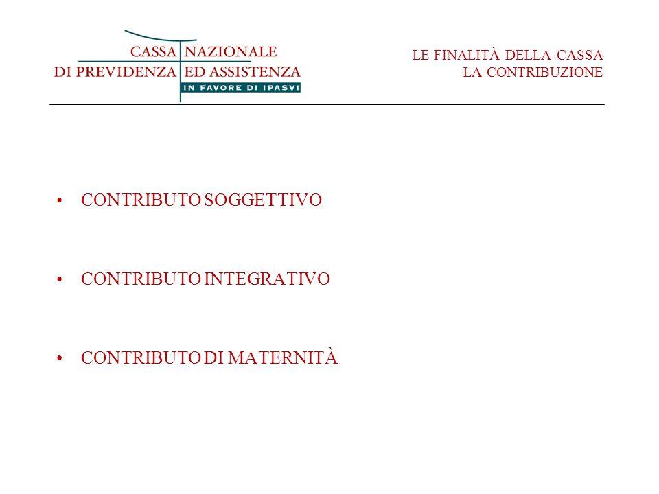 LE FINALITÀ DELLA CASSA LA CONTRIBUZIONE CONTRIBUTO SOGGETTIVO CONTRIBUTO INTEGRATIVO CONTRIBUTO DI MATERNITÀ