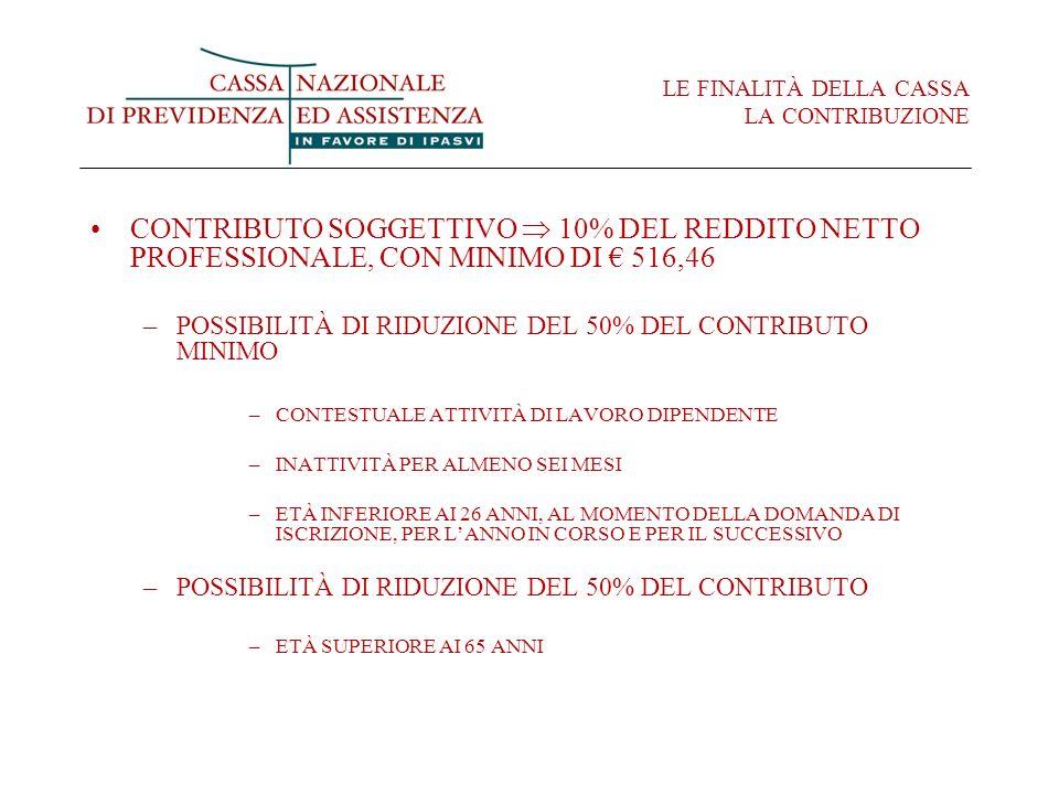 LE FINALITÀ DELLA CASSA LA CONTRIBUZIONE CONTRIBUTO SOGGETTIVO 10% DEL REDDITO NETTO PROFESSIONALE, CON MINIMO DI 516,46 –POSSIBILITÀ DI RIDUZIONE DEL