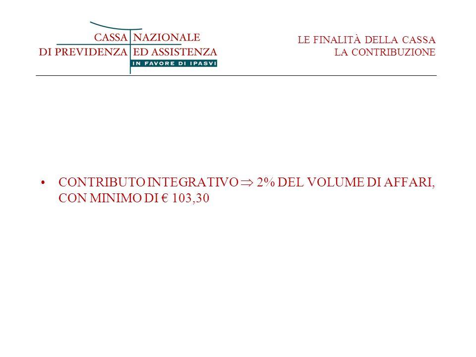 LE FINALITÀ DELLA CASSA LA CONTRIBUZIONE CONTRIBUTO INTEGRATIVO 2% DEL VOLUME DI AFFARI, CON MINIMO DI 103,30