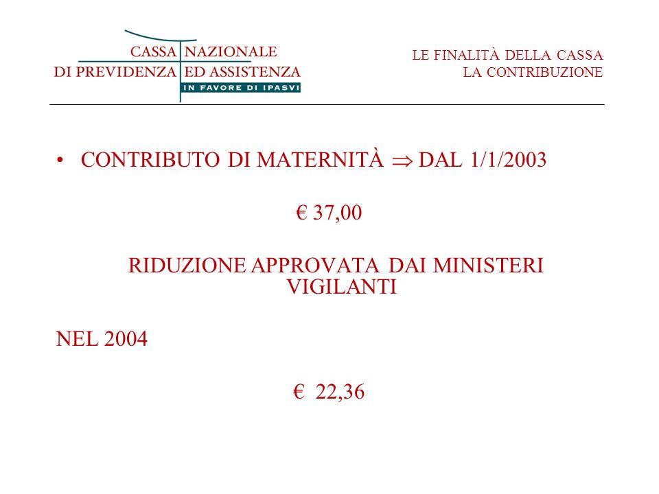 LE FINALITÀ DELLA CASSA LA CONTRIBUZIONE CONTRIBUTO DI MATERNITÀ DAL 1/1/2003 37,00 RIDUZIONE APPROVATA DAI MINISTERI VIGILANTI NEL 2004 22,36