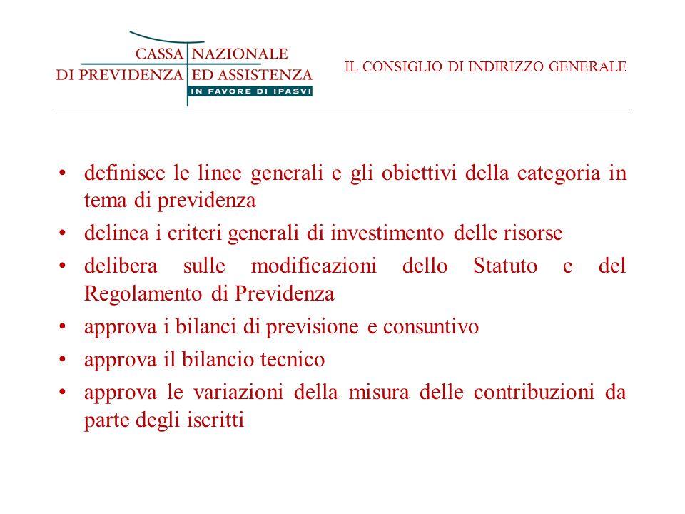 IL CONSIGLIO DI INDIRIZZO GENERALE definisce le linee generali e gli obiettivi della categoria in tema di previdenza delinea i criteri generali di inv