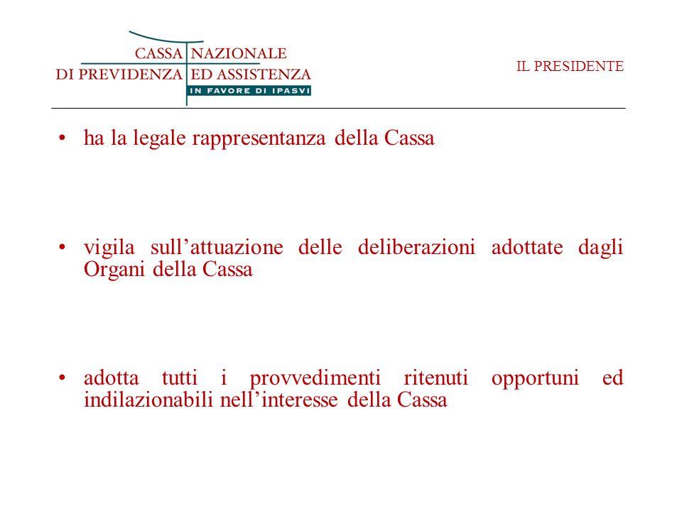 IL PRESIDENTE ha la legale rappresentanza della Cassa vigila sullattuazione delle deliberazioni adottate dagli Organi della Cassa adotta tutti i provvedimenti ritenuti opportuni ed indilazionabili nellinteresse della Cassa