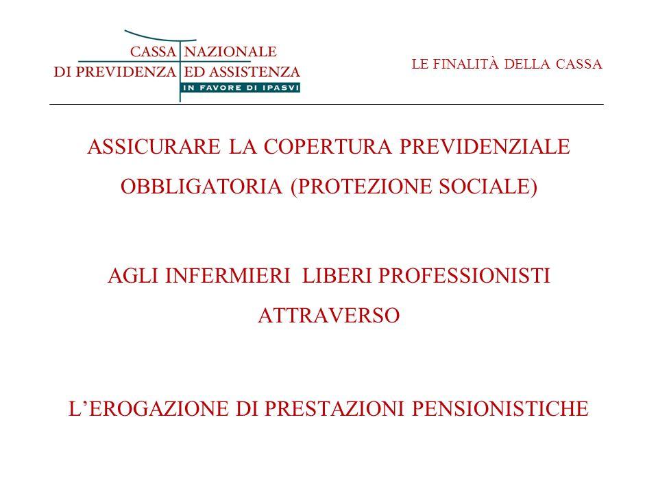 LE FINALITÀ DELLA CASSA ASSICURARE LA COPERTURA PREVIDENZIALE OBBLIGATORIA (PROTEZIONE SOCIALE) AGLI INFERMIERI LIBERI PROFESSIONISTI ATTRAVERSO LEROGAZIONE DI PRESTAZIONI PENSIONISTICHE