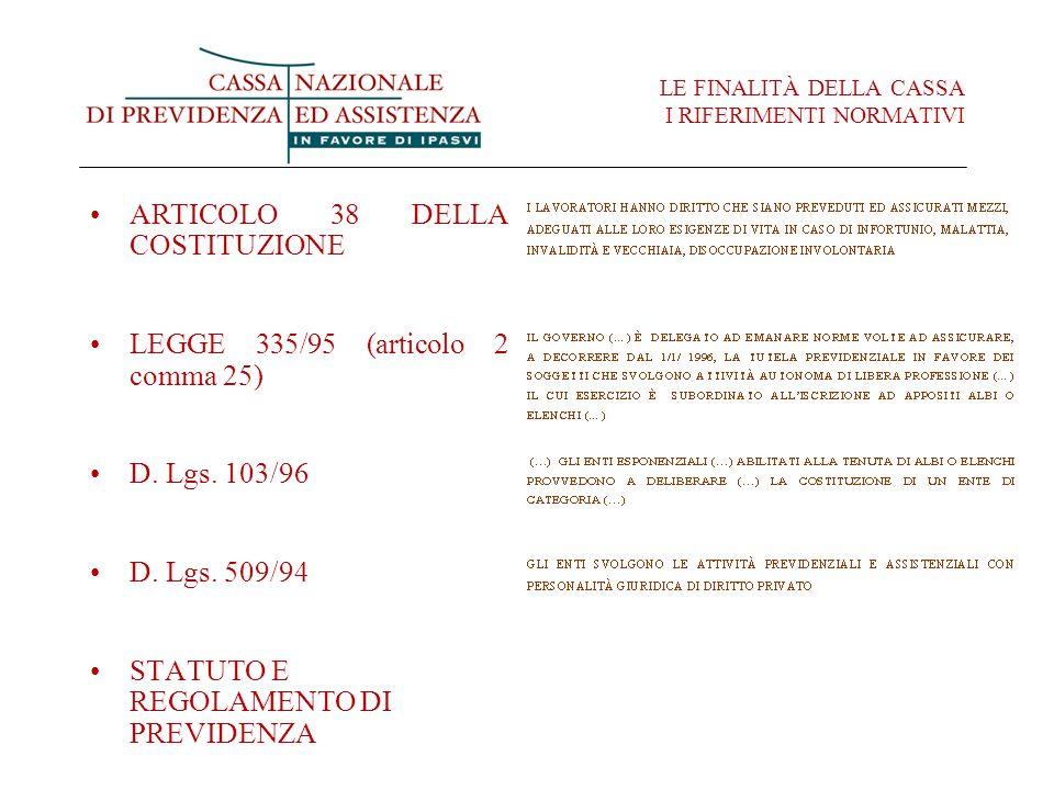 LE FINALITÀ DELLA CASSA I RIFERIMENTI NORMATIVI ARTICOLO 38 DELLA COSTITUZIONE LEGGE 335/95 (articolo 2 comma 25) D. Lgs. 103/96 D. Lgs. 509/94 STATUT