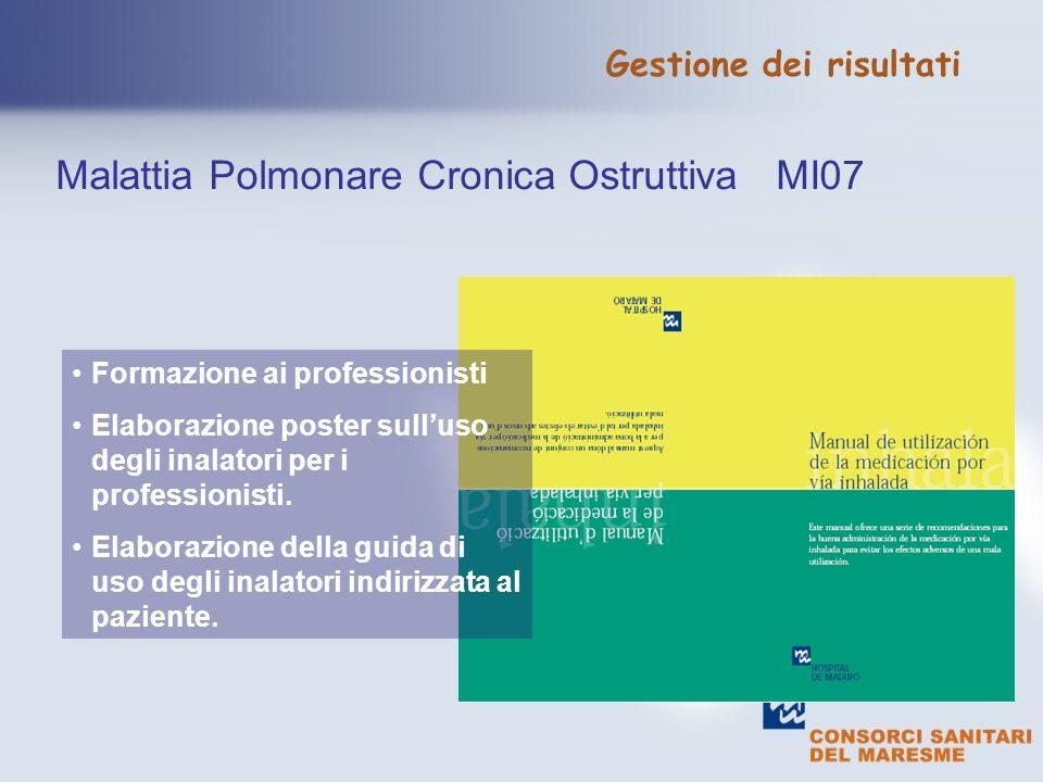 text Malattia Polmonare Cronica Ostruttiva MI07 Formazione ai professionisti Elaborazione poster sulluso degli inalatori per i professionisti.