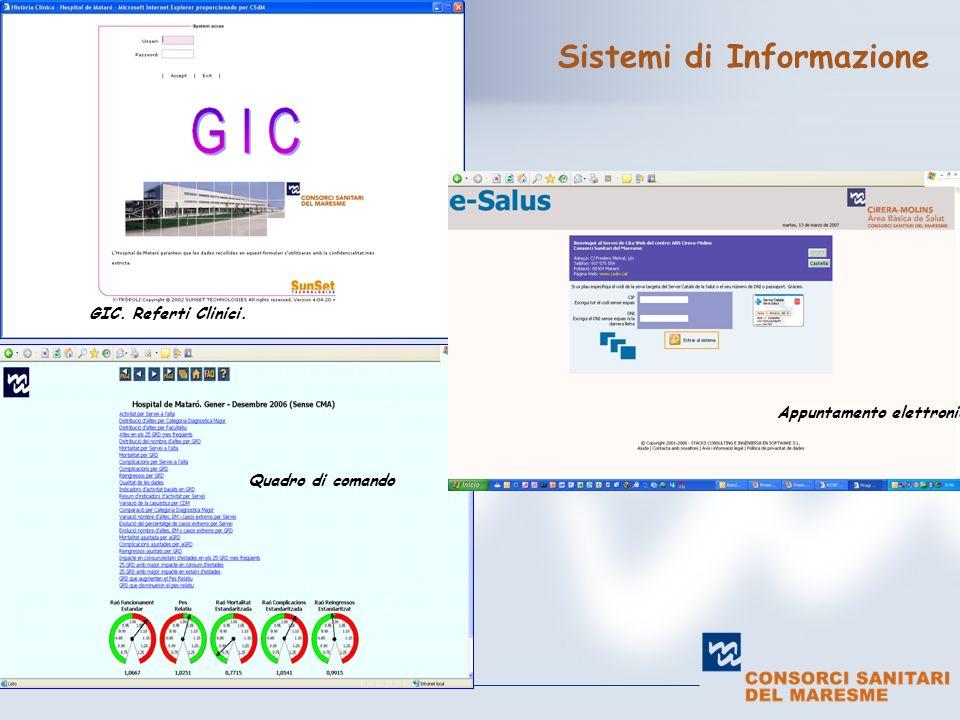 Sistemi di Informazione GIC. Referti Clinici. Quadro di comando Appuntamento elettronico