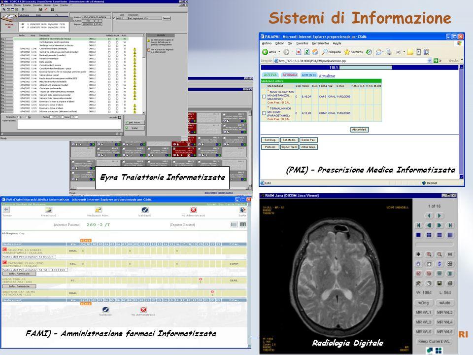 Radiologia Digitale (PMI) – Prescrizione Medica Informatizzata FAMI) – Amministrazione farmaci Informatizzata Eyra Traiettorie Informatizzate Sistemi di Informazione