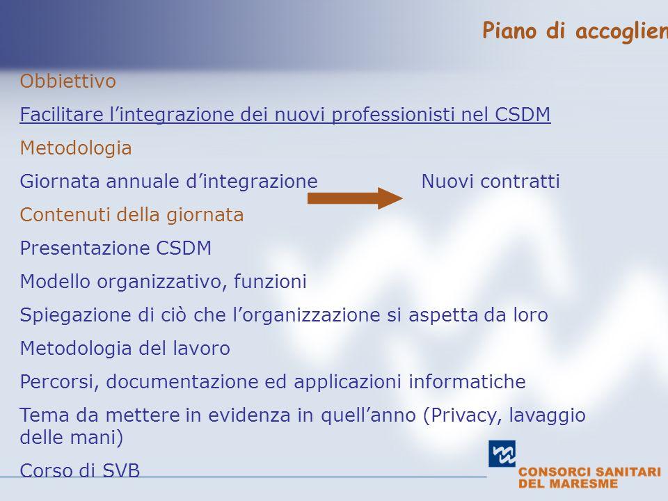 Piano di accoglienza Obbiettivo Facilitare lintegrazione dei nuovi professionisti nel CSDM Metodologia Giornata annuale dintegrazione Nuovi contratti