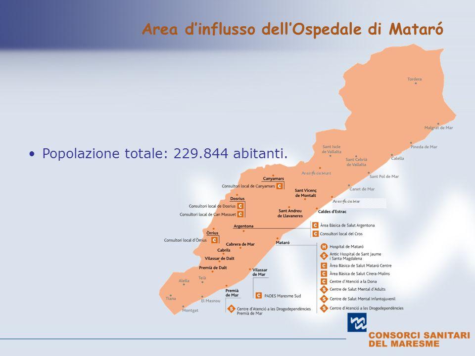 Popolazione totale: 229.844 abitanti. Arenys de Mar Arenys de Munt Area dinflusso dellOspedale di Mataró