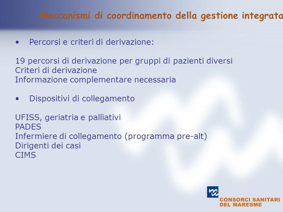 text Percorsi e criteri di derivazione: 19 percorsi di derivazione per gruppi di pazienti diversi Criteri di derivazione Informazione complementare ne