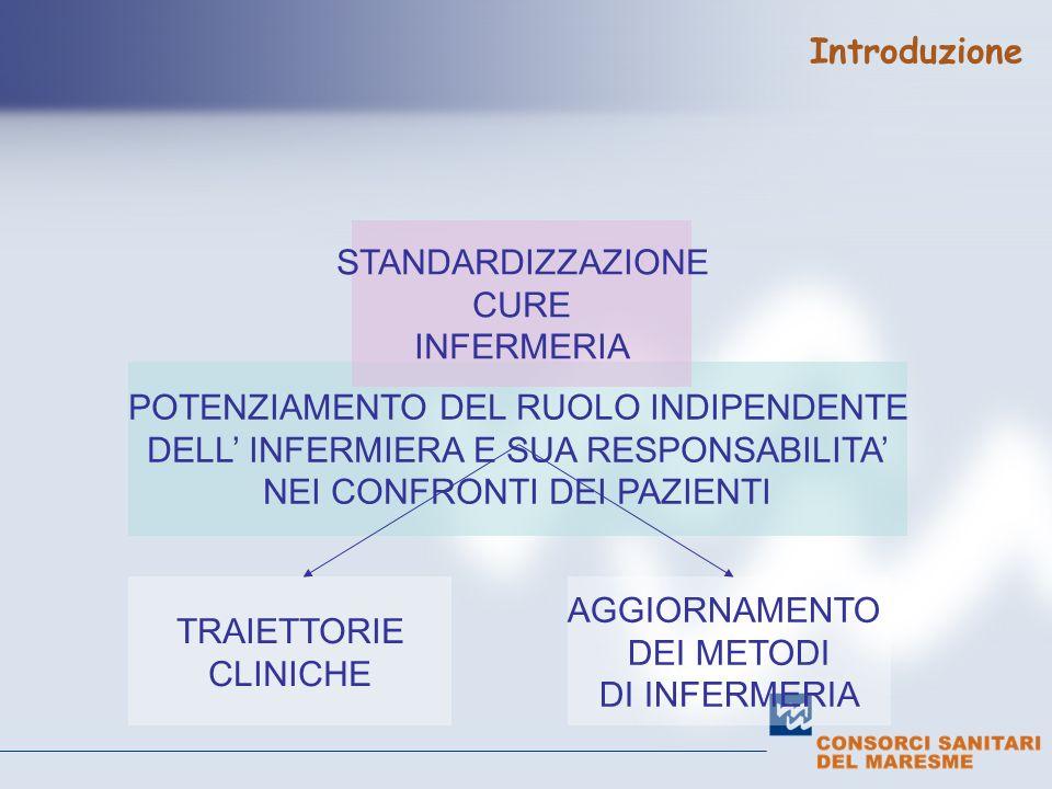 Introduzione POTENZIAMENTO DEL RUOLO INDIPENDENTE DELL INFERMIERA E SUA RESPONSABILITA NEI CONFRONTI DEI PAZIENTI STANDARDIZZAZIONE CURE INFERMERIA TRAIETTORIE CLINICHE AGGIORNAMENTO DEI METODI DI INFERMERIA