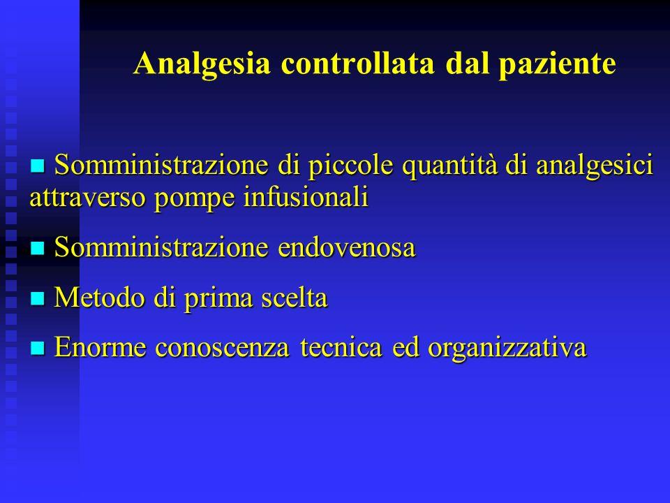 Analgesia controllata dal paziente Somministrazione di piccole quantità di analgesici attraverso pompe infusionali Somministrazione di piccole quantit
