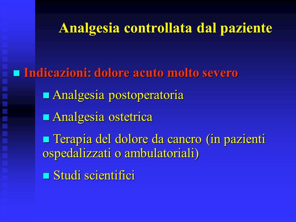 Analgesia controllata dal paziente Indicazioni: dolore acuto molto severo Indicazioni: dolore acuto molto severo Analgesia postoperatoria Analgesia po