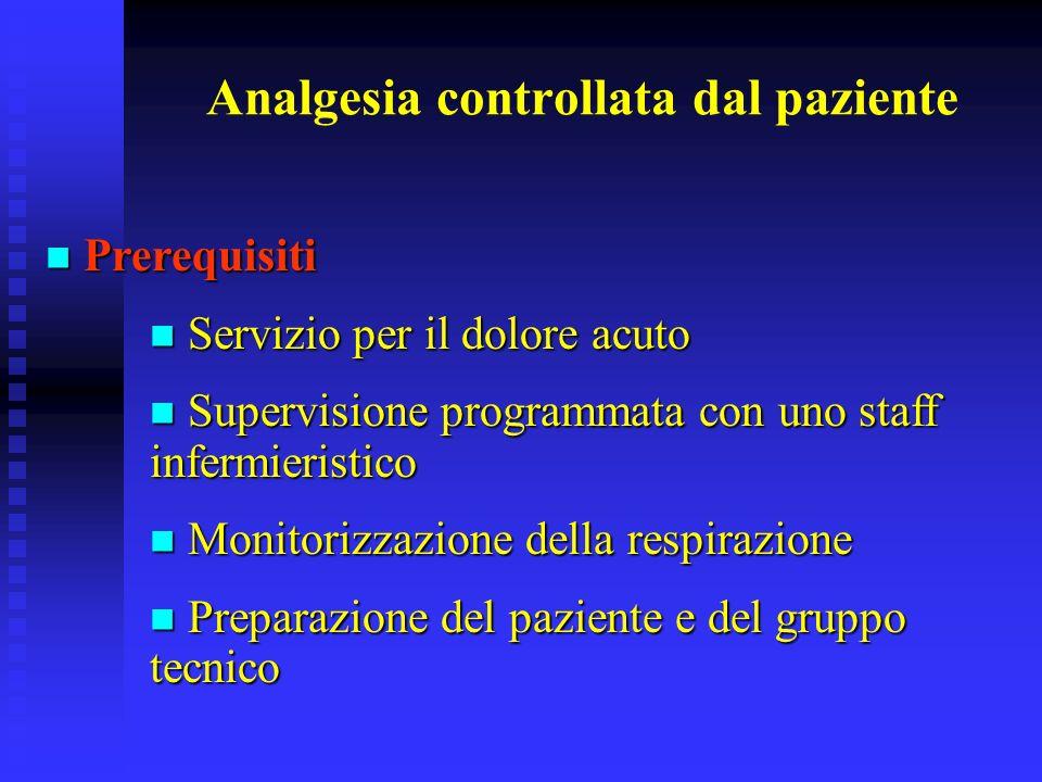 Analgesia controllata dal paziente Prerequisiti Prerequisiti Servizio per il dolore acuto Servizio per il dolore acuto Supervisione programmata con un