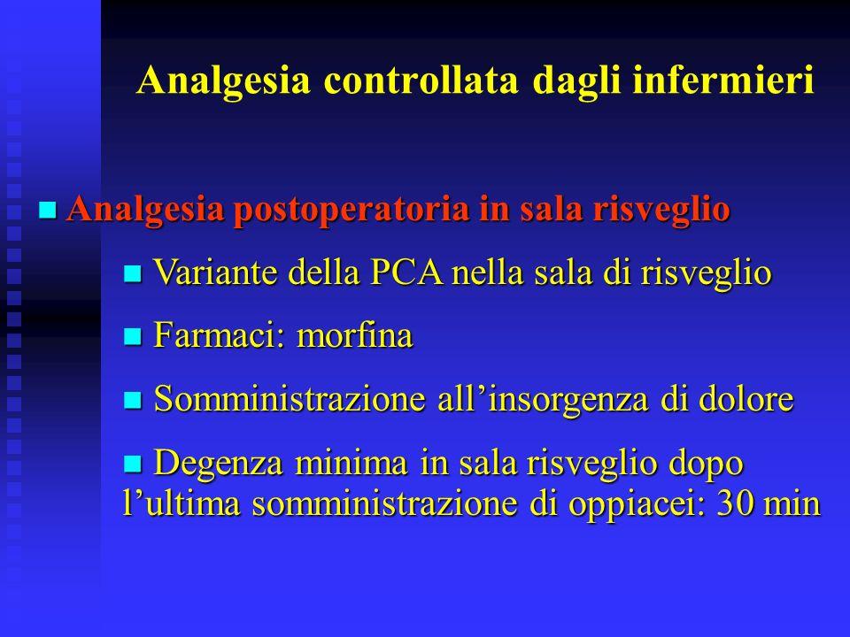 Analgesia controllata dagli infermieri Analgesia postoperatoria in sala risveglio Analgesia postoperatoria in sala risveglio Variante della PCA nella