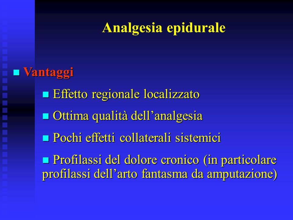 Analgesia epidurale Vantaggi Vantaggi Effetto regionale localizzato Effetto regionale localizzato Ottima qualità dellanalgesia Ottima qualità dellanal