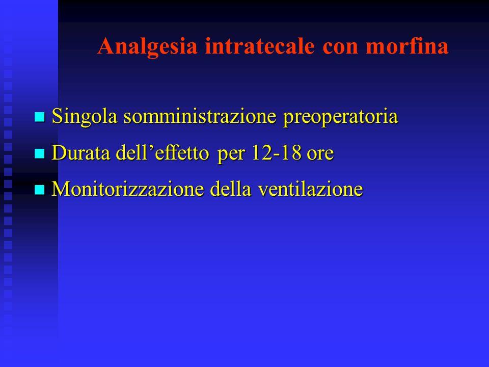 Analgesia intratecale con morfina Singola somministrazione preoperatoria Singola somministrazione preoperatoria Durata delleffetto per 12-18 ore Durat