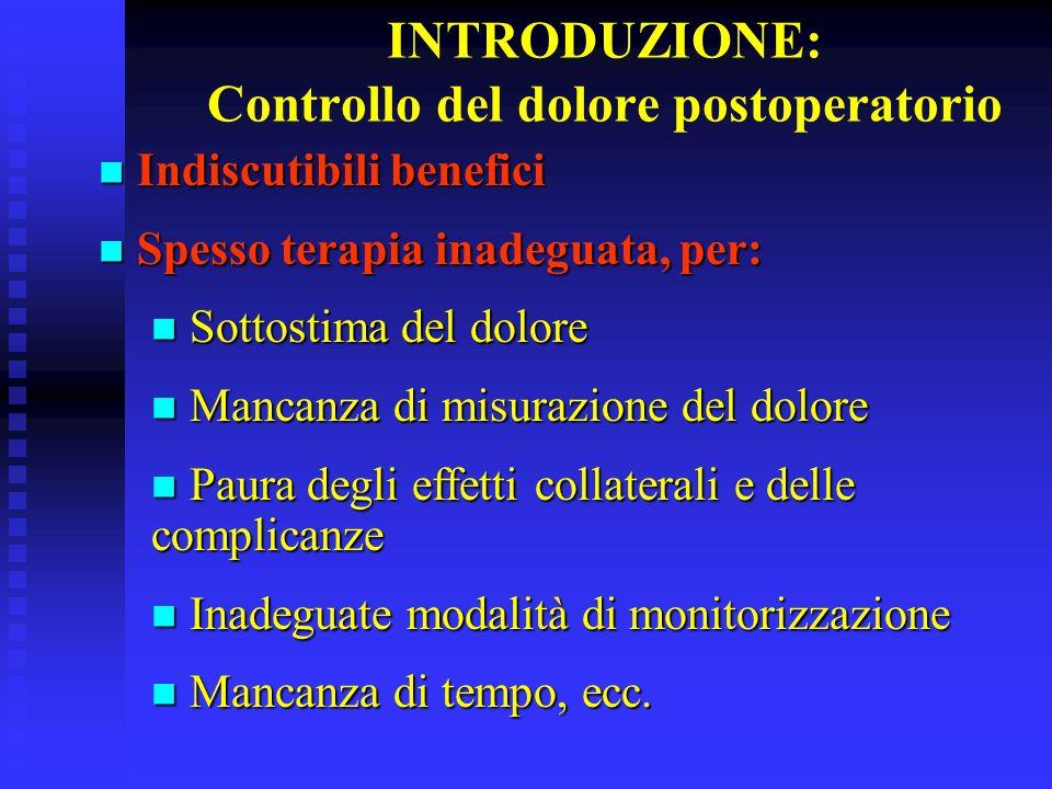 INTRODUZIONE: Controllo del dolore postoperatorio Indiscutibili benefici Indiscutibili benefici Spesso terapia inadeguata, per: Spesso terapia inadegu