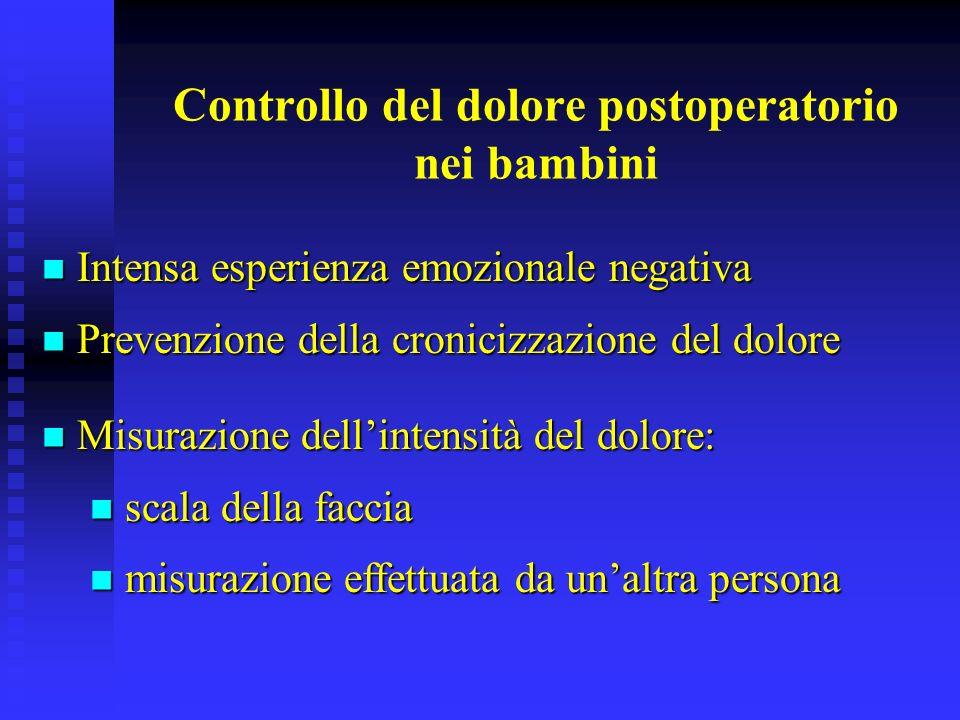 Controllo del dolore postoperatorio nei bambini Intensa esperienza emozionale negativa Intensa esperienza emozionale negativa Prevenzione della cronic
