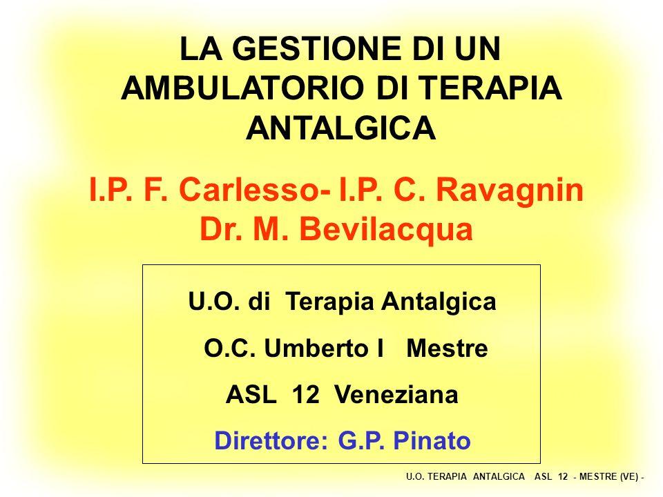 U.O. TERAPIA ANTALGICA ASL 12 - MESTRE (VE) - I.P. F. Carlesso- I.P. C. Ravagnin Dr. M. Bevilacqua LA GESTIONE DI UN AMBULATORIO DI TERAPIA ANTALGICA