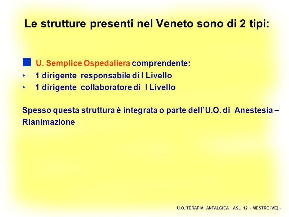 U.O. TERAPIA ANTALGICA ASL 12 - MESTRE (VE) - Le strutture presenti nel Veneto sono di 2 tipi: U. Semplice Ospedaliera comprendente: 1 dirigente respo