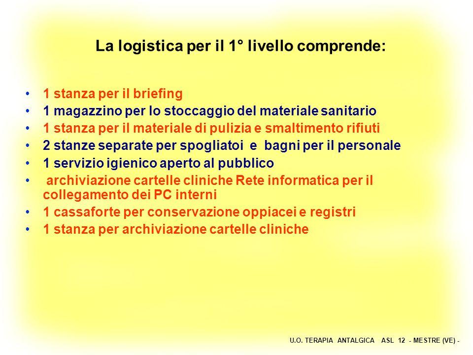U.O. TERAPIA ANTALGICA ASL 12 - MESTRE (VE) - La logistica per il 1° livello comprende: 1 stanza per il briefing 1 magazzino per lo stoccaggio del mat