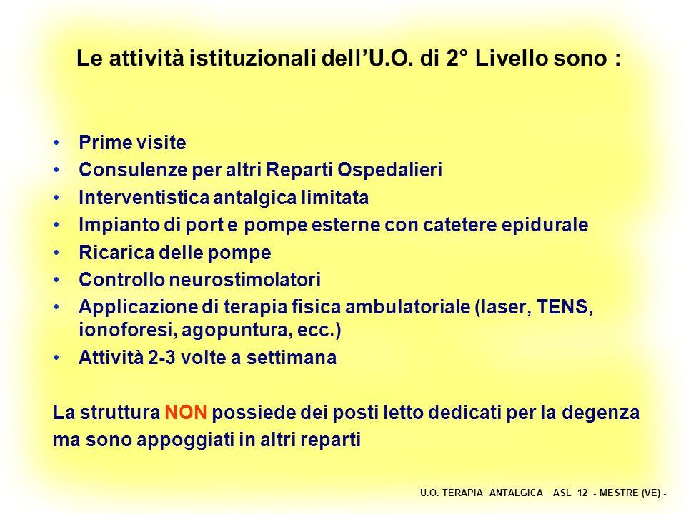 U.O.TERAPIA ANTALGICA ASL 12 - MESTRE (VE) - ATTIVITA SVOLTA NEL 2003 IN T.A.