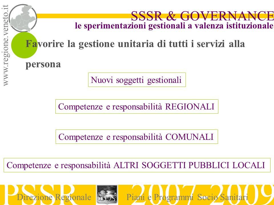 www.regione.veneto.it SSSR & GOVERNANCE PSSR 2007-2009 Direzione RegionalePiani e Programmi Socio Sanitari le sperimentazioni gestionali a valenza ist