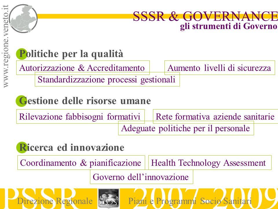 www.regione.veneto.it SSSR & GOVERNANCE PSSR 2007-2009 Direzione RegionalePiani e Programmi Socio Sanitari Politiche per la qualità Gestione delle ris