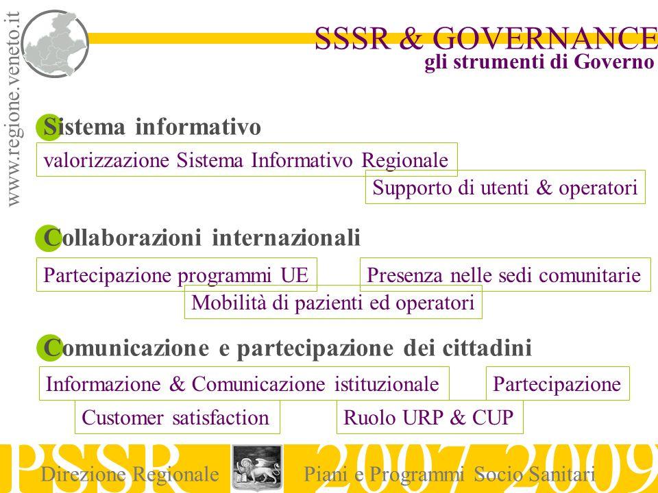 www.regione.veneto.it SSSR & GOVERNANCE PSSR 2007-2009 Direzione RegionalePiani e Programmi Socio Sanitari Sistema informativo Collaborazioni internaz
