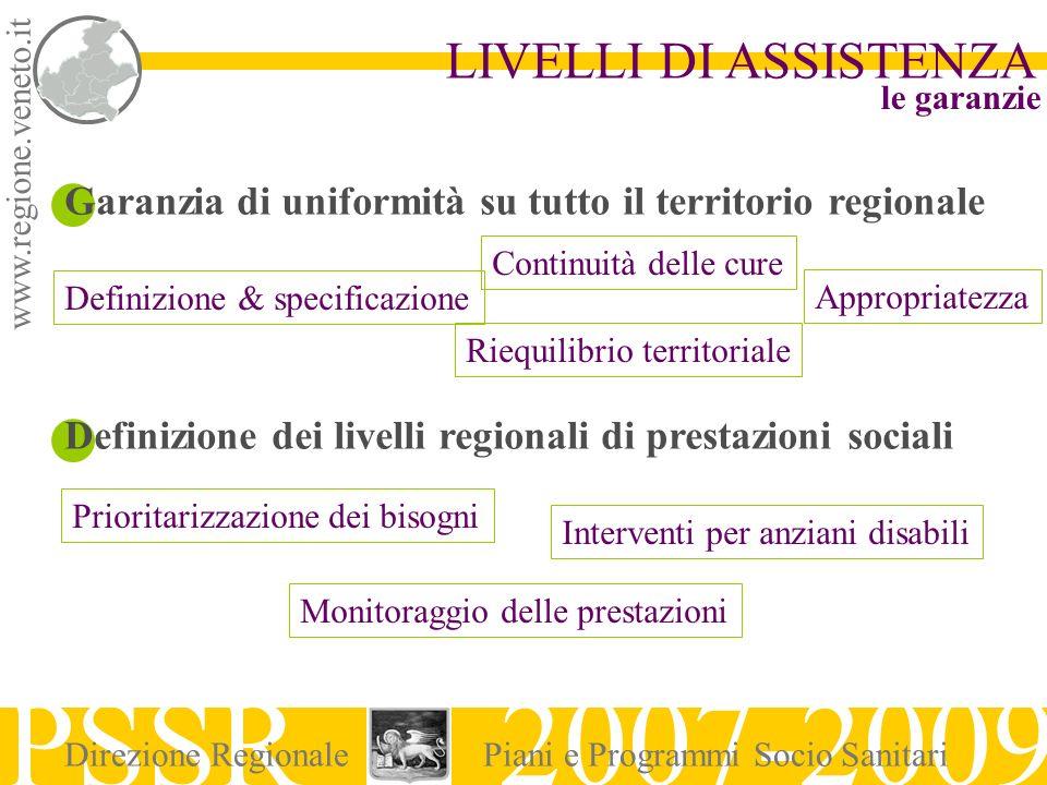 www.regione.veneto.it LIVELLI DI ASSISTENZA PSSR 2007-2009 Direzione RegionalePiani e Programmi Socio Sanitari Garanzia di uniformità su tutto il terr
