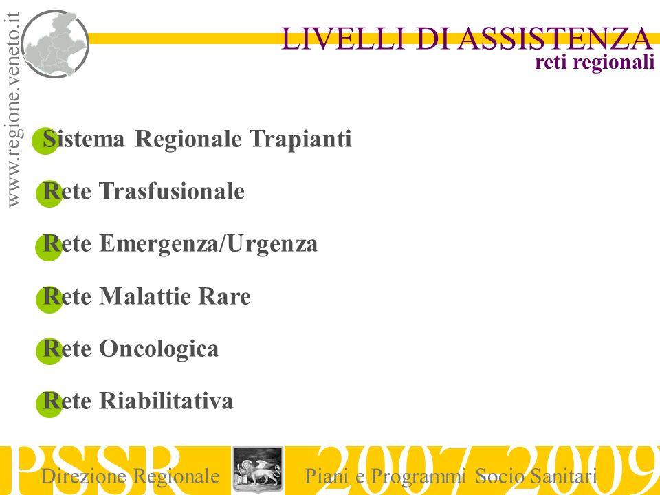 www.regione.veneto.it LIVELLI DI ASSISTENZA PSSR 2007-2009 Direzione RegionalePiani e Programmi Socio Sanitari Sistema Regionale Trapianti Rete Trasfu