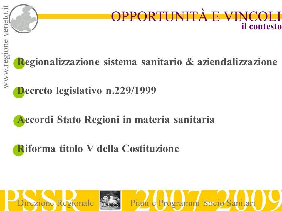 www.regione.veneto.it OPPORTUNITÀ E VINCOLI il contesto Regionalizzazione sistema sanitario & aziendalizzazione Decreto legislativo n.229/1999 Accordi
