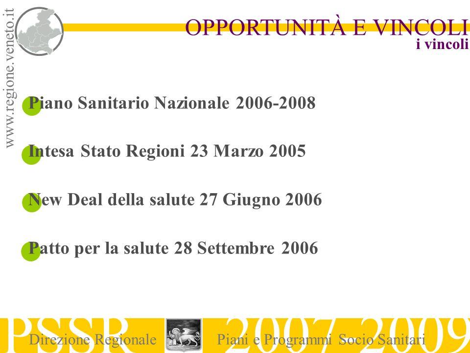 www.regione.veneto.it OPPORTUNITÀ E VINCOLI PSSR 2007-2009 Direzione RegionalePiani e Programmi Socio Sanitari i vincoli Piano Sanitario Nazionale 200