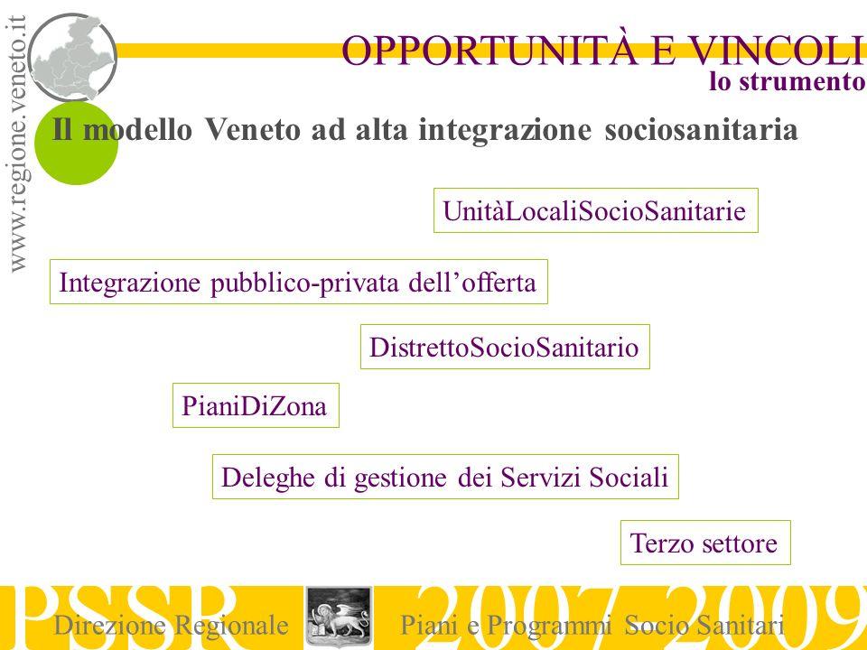 www.regione.veneto.it OPPORTUNITÀ E VINCOLI PSSR 2007-2009 Direzione RegionalePiani e Programmi Socio Sanitari lo strumento Il modello Veneto ad alta