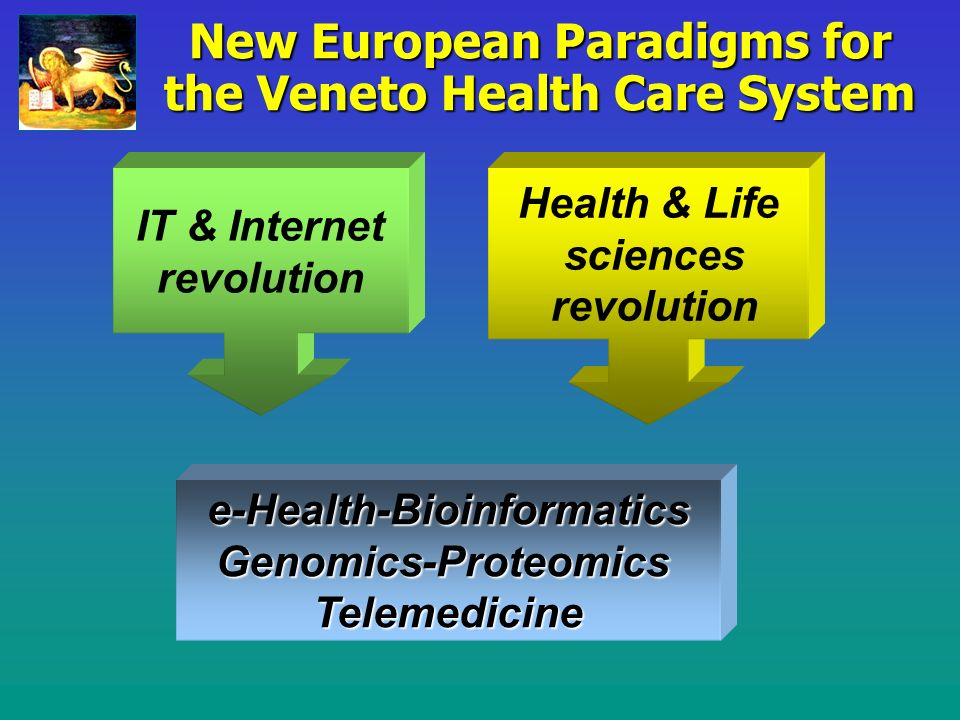 e-Health-Bioinformatics Genomics-Proteomics Telemedicine Health & Life sciences revolution IT & Internet revolution New European Paradigms for the Veneto Health Care System