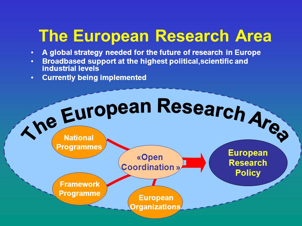 European Research Policy The European Research Area A global strategy needed for the future of research in Europe Broadbased support at the highest political,scientific and industrial levels Currently being implemented National Programmes «Open Coordination » Framework Programme European Organizations