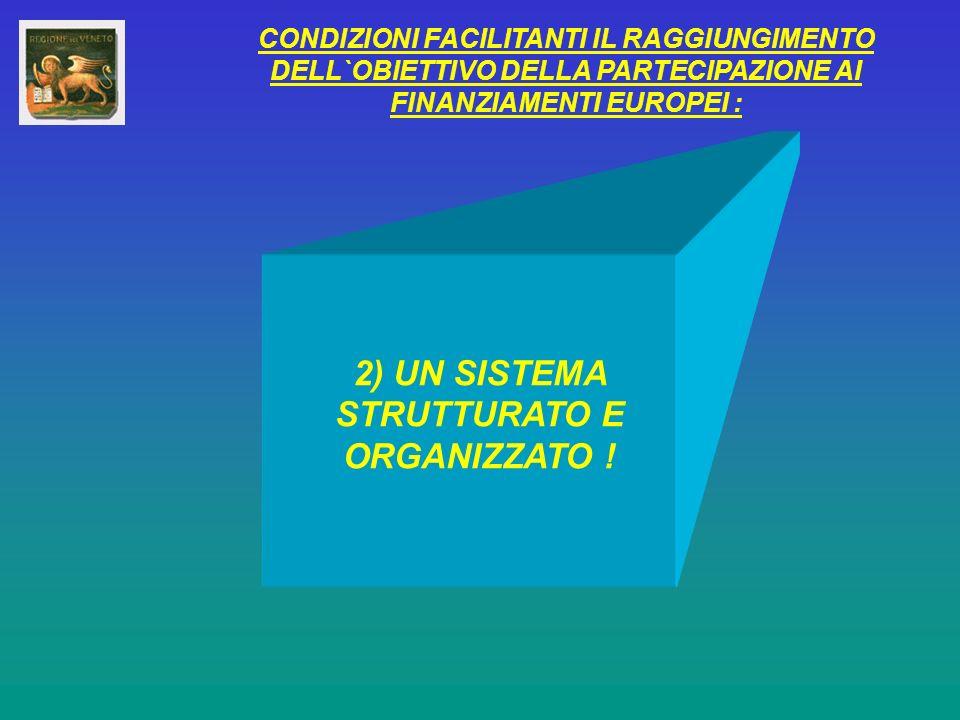CONDIZIONI FACILITANTI IL RAGGIUNGIMENTO DELL`OBIETTIVO DELLA PARTECIPAZIONE AI FINANZIAMENTI EUROPEI : 2) UN SISTEMA STRUTTURATO E ORGANIZZATO !