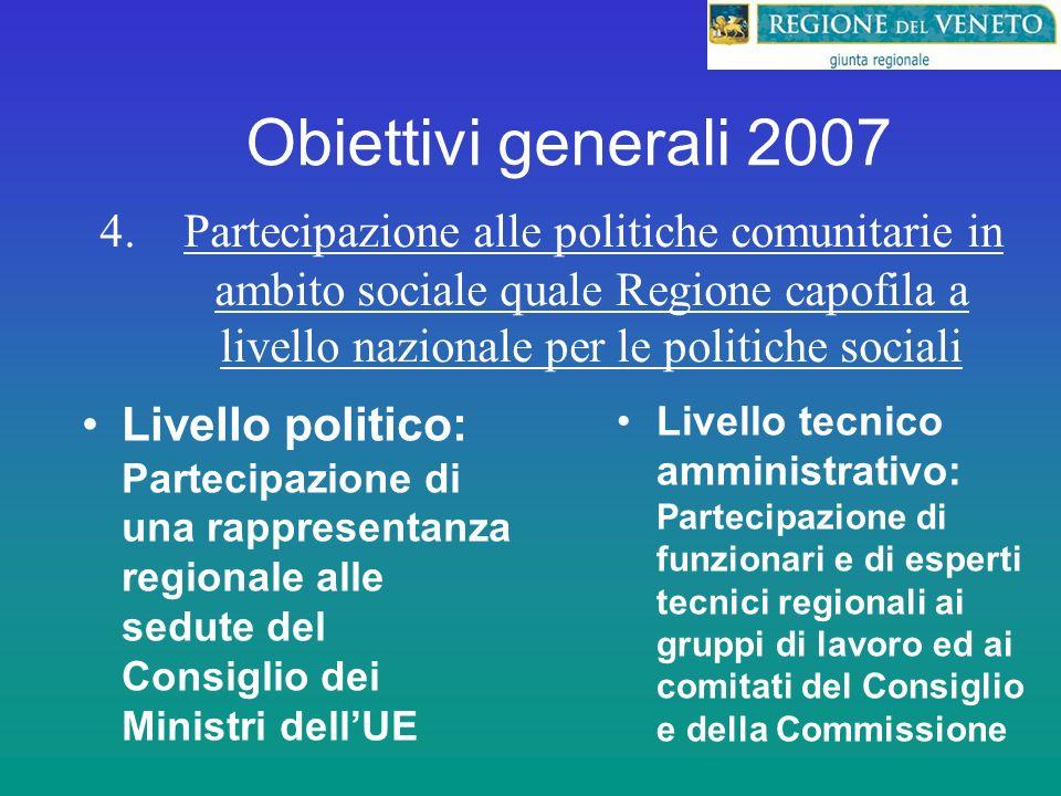 4. Partecipazione alle politiche comunitarie in ambito sociale quale Regione capofila a livello nazionale per le politiche sociali Livello politico: P