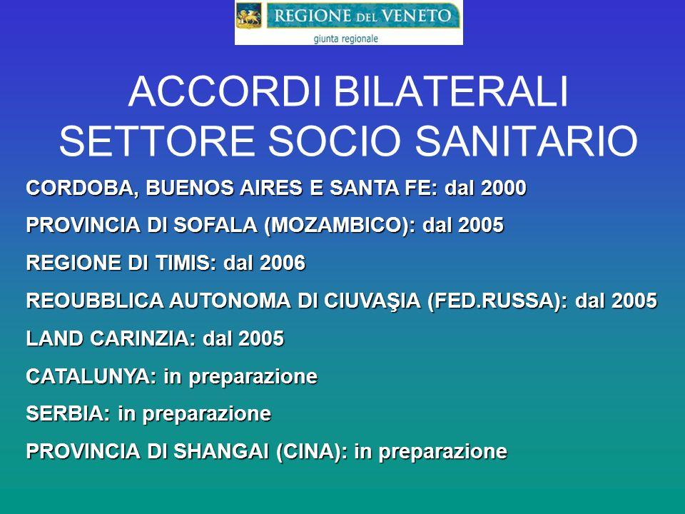 ACCORDI BILATERALI SETTORE SOCIO SANITARIO CORDOBA, BUENOS AIRES E SANTA FE: dal 2000 PROVINCIA DI SOFALA (MOZAMBICO): dal 2005 REGIONE DI TIMIS: dal 2006 REOUBBLICA AUTONOMA DI CIUVAŞIA (FED.RUSSA): dal 2005 LAND CARINZIA: dal 2005 CATALUNYA: in preparazione SERBIA: in preparazione PROVINCIA DI SHANGAI (CINA): in preparazione