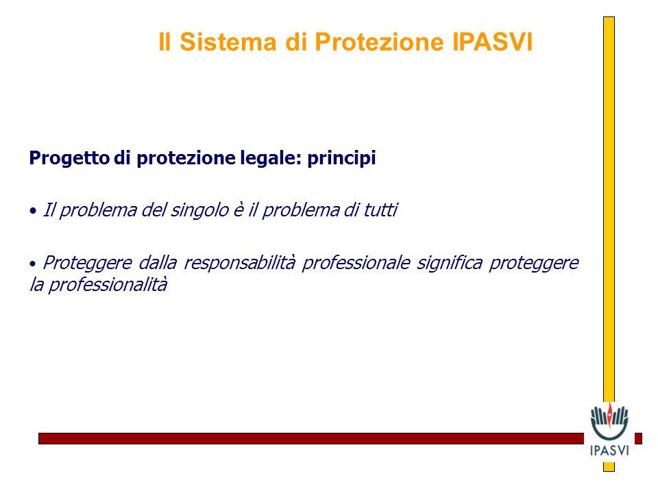 Responsabilità civile A differenza della responsabilità penale,la responsabilità civile riguarda non tanto i diritti fondamentali della collettività,