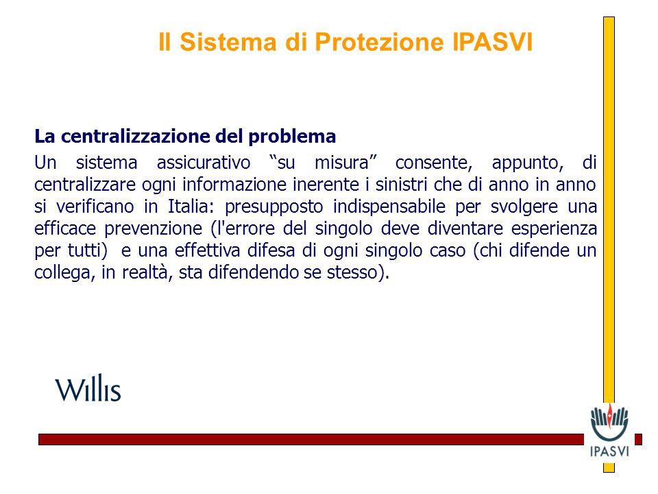 Progetto di protezione legale: principi Il problema del singolo è il problema di tutti Proteggere dalla responsabilità professionale significa protegg