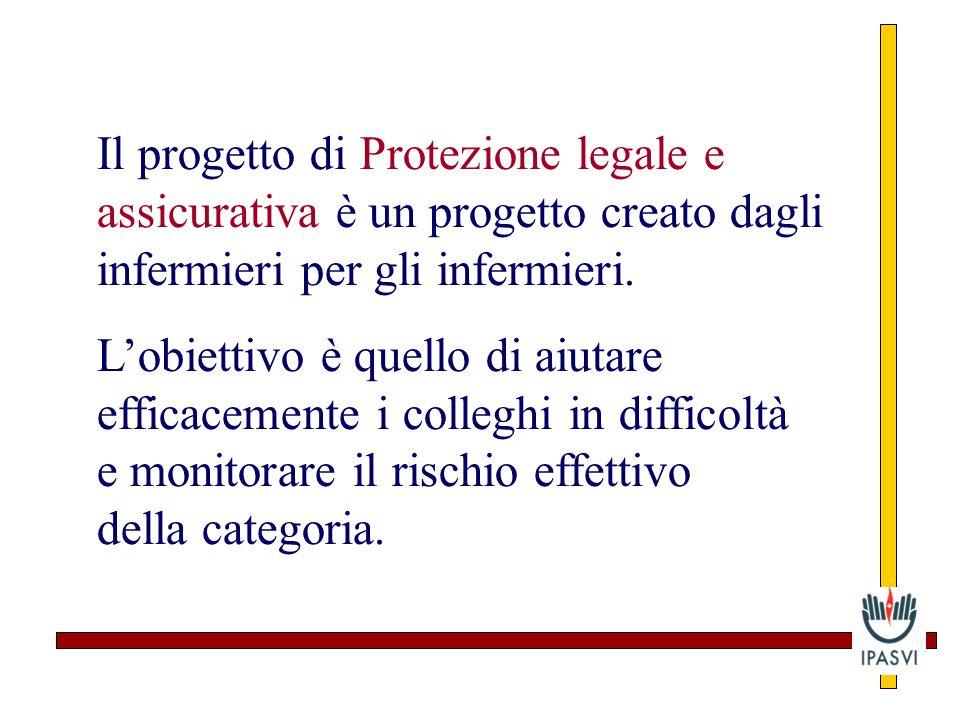 La comunicazione La diffusione del Sistema di Protezione IPASVI verrà effettuata attraverso interventi e modalità di comunicazione diversi: Articoli s