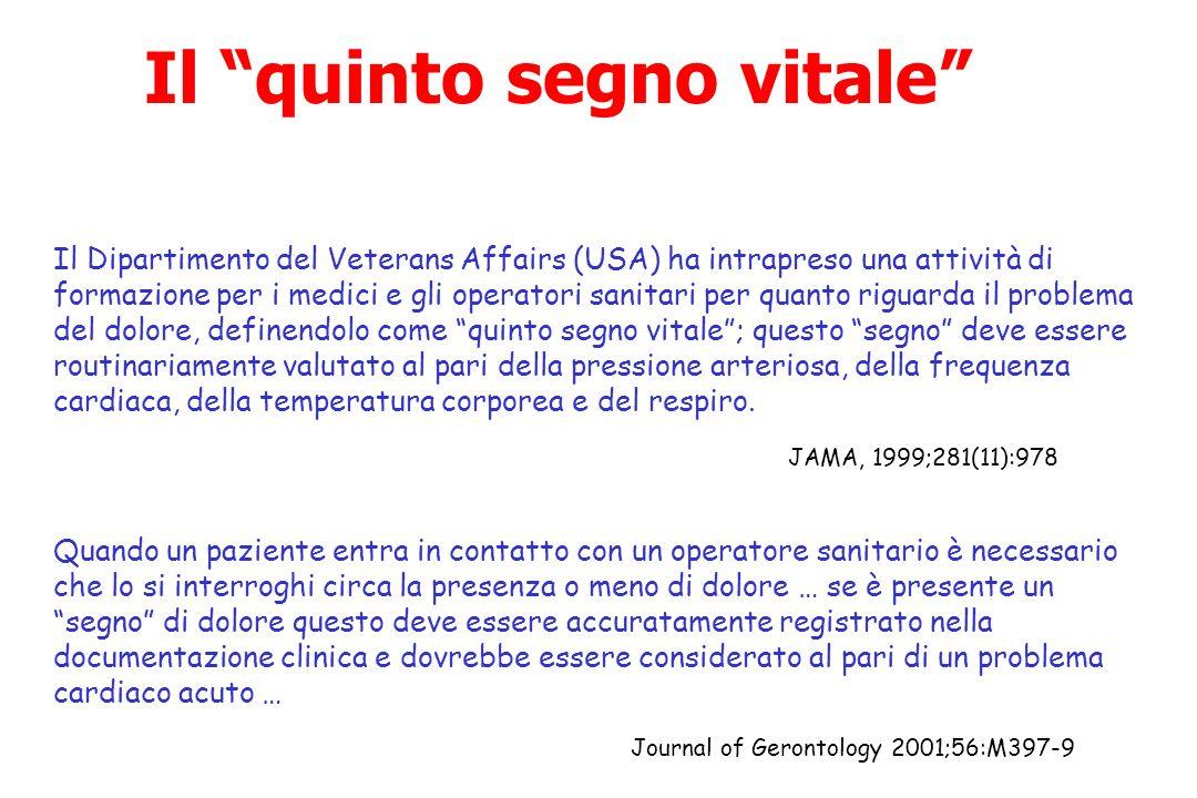 JAMA, 1999;281(11):978 Il Dipartimento del Veterans Affairs (USA) ha intrapreso una attività di formazione per i medici e gli operatori sanitari per q